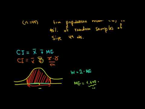 STATISTICS I How To Find Width Of Confidence Interval