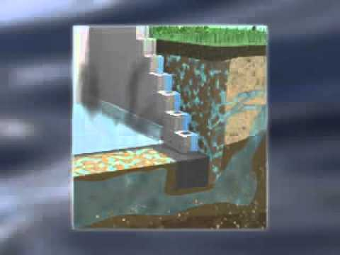 LRE Ground Services | Basement Waterproofing Florida | SafeBasement Products