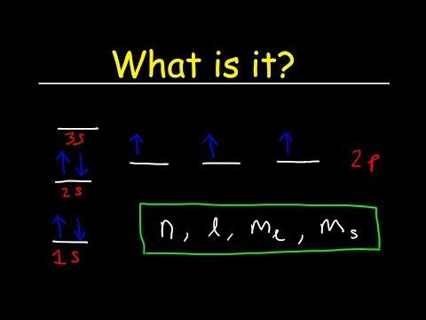 Aufbau's Principle, Hund's Rule & Pauli's Exclusion Principle - Electron Configuration - Chemistry