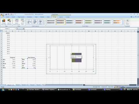 Construct A Box Plot on Microsoft Excel 2007