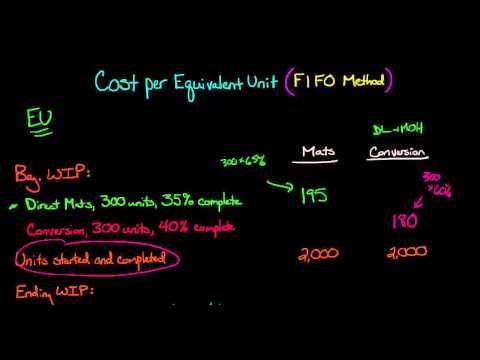 Cost Per Equivalent Unit, FIFO Method, Part 1