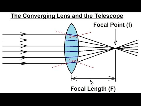 Astronomy - Ch. 6: Telescopes (3 of 21) Converging Lens and the Telescope