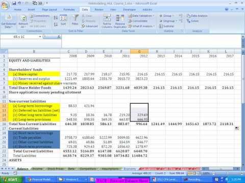 Forecast Balance Sheet