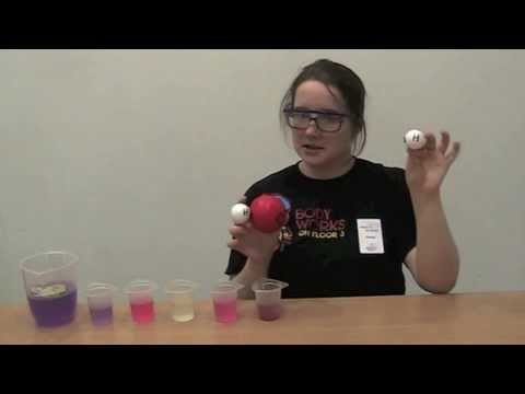 Measuring acidity - a Science Bite experiment to try at home