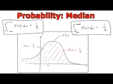 Probability: Median