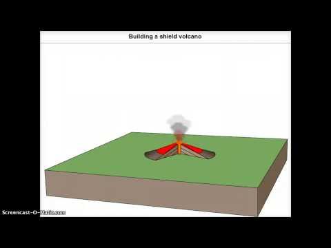 Shield Volcano Formation