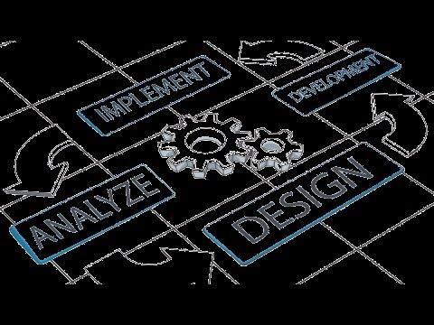 What Is Agile Design? | Graphic Design