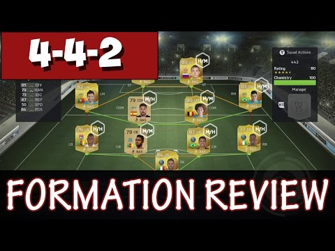 FIFA 15 Tutorials & Tips | Formation Guide 442 | Best Formations in FIFA 15 Ultimate Team (FUT 15)