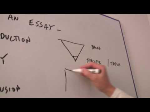 Teaching English : How to Write an Essay