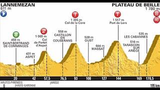 Tour de France 2015 12a tappa Lannemezan-Plateau de Beille (195 km)