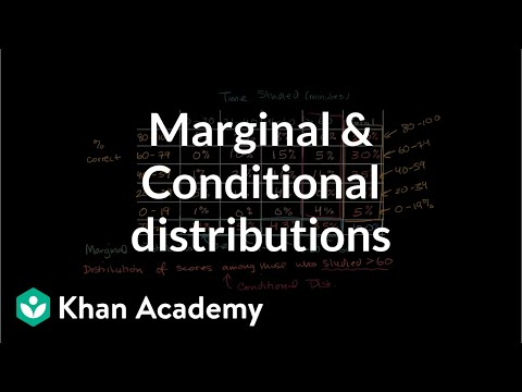 Marginal distribution and conditional distribution