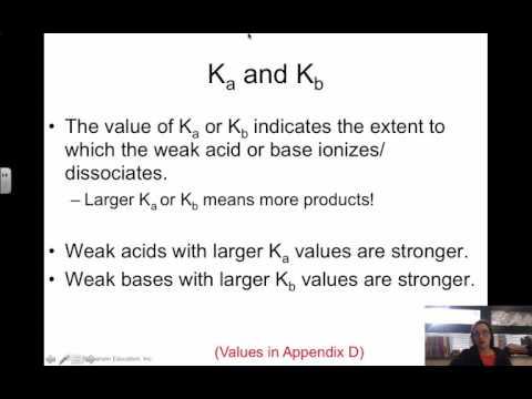 7.3 Using Ka and Kb to Calculate pH