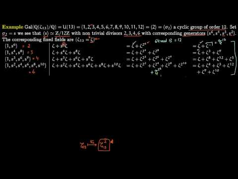 Example Galois Group Primitive Root