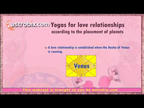 How love affairs bloom and die - A Vedic astrology analysis