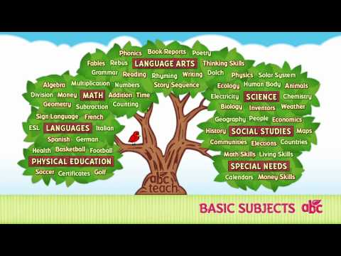Learn about abcteach, the educator's online resource