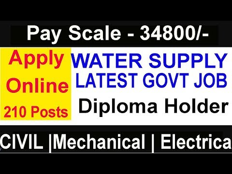 Govt Job Vacancy, 34800 Pay Scale, Water Supply & Sanitation Punjab Apply Online
