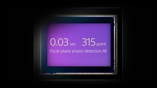 Sony | Cyber-shot | RX10 IV - Unveil