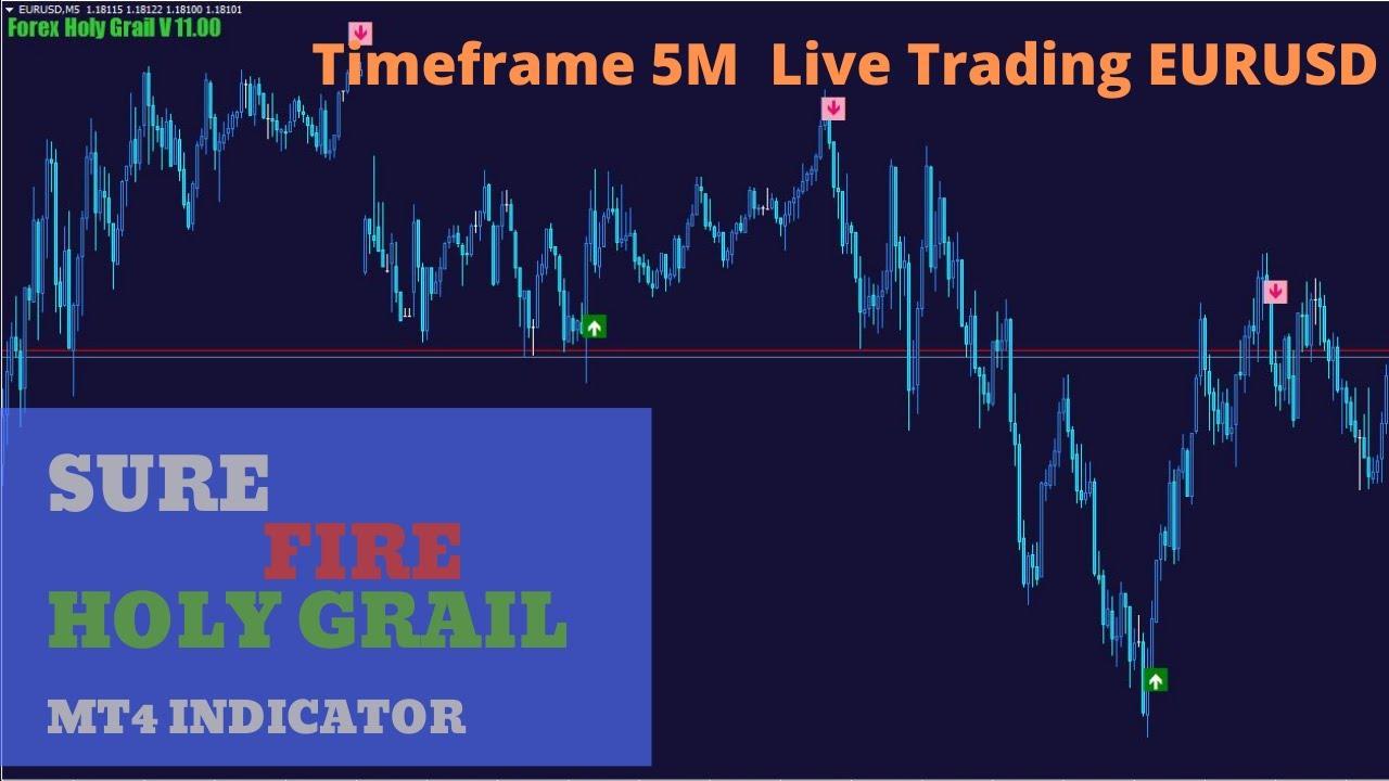 Sure Fire Holy Grail Indicator   Live Performance M5 EURUSD