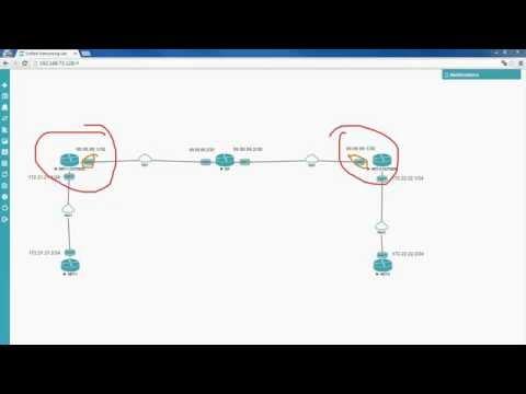 LAN-to-LAN IPsec Tunnel between Cisco Routers (UNL)