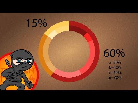 Illustrator Doughnut Chart with  Percentage Segments
