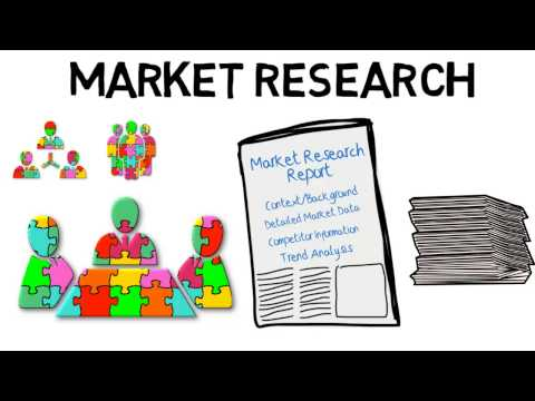 Starting a business - Market Research