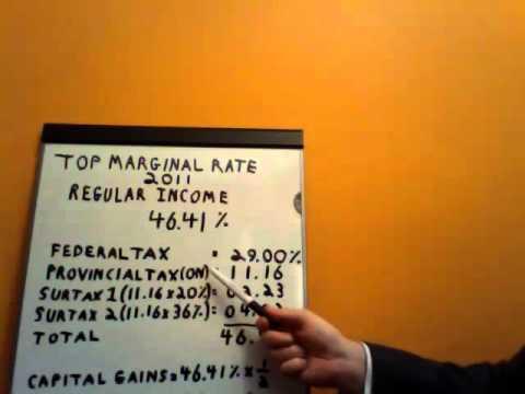 Top Marginal Tax Rate: Regular Income & Capital Gains