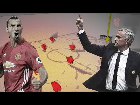 Manchester United's Tactics Uncovered | Copa90 & Top Eleven Animation