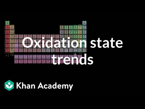 Oxidation state trends in periodic table | Chemistry | Khan Academy