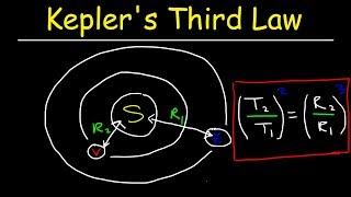 Kepler's Third Law of Planetary Motion Explained, Physics Problems, Period & Orbital Radius