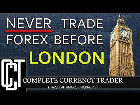 Why You Should NEVER Enter Trades Before London Opens