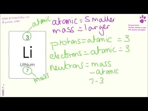 The Number of Protons, Neutrons and Electrons