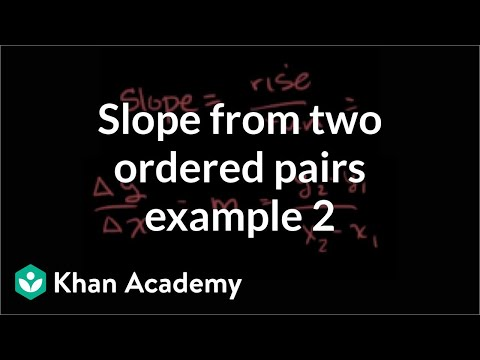 Slope from two ordered pairs example 2   Algebra I   Khan Academy