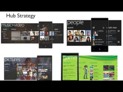 Technologies of SynapseIndia : Windows Phone 7 Application Development