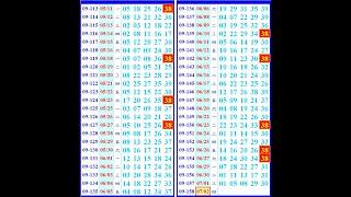 今彩539 (尾數)+(五中二)版路  7月2日 週四,上期中(29 30)+(9)尾版路