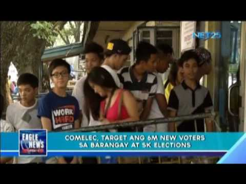 COMELEC expects 6M new voters for Barangay and SK elections