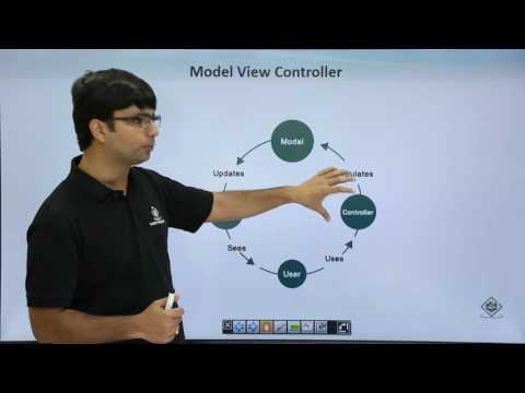 MVC in AngularJS