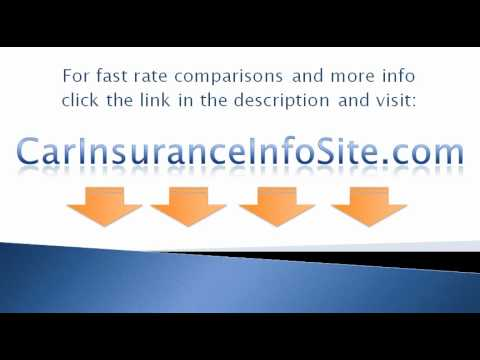 (Car Insurance) - How To Find Cheaper Car Insurance Rates