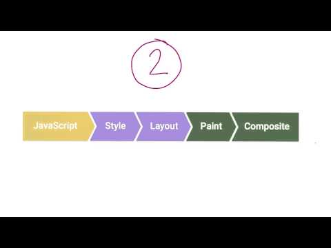 Layout and Paint - The Critical Rendering Path - Browser Rendering Optimization