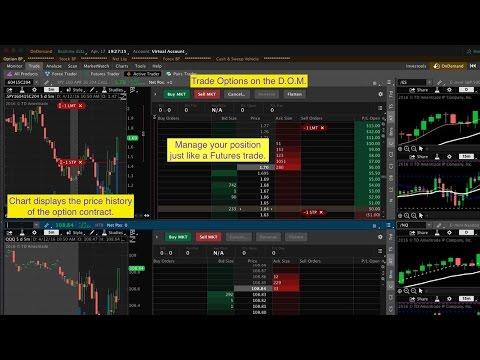Thinkorswim Options Trading Tutorial