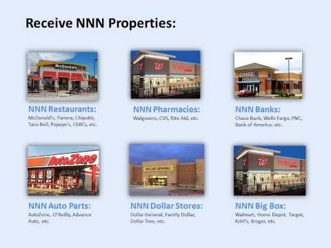 View NNN property in Arkansas  NNN triple net lease property for investors & 1031 exchange