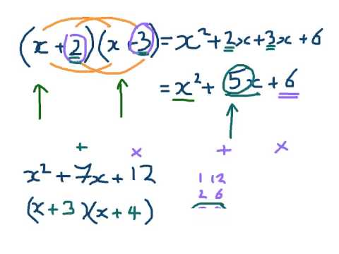 How to factorise quadratics part 1/2 (the easy ones)