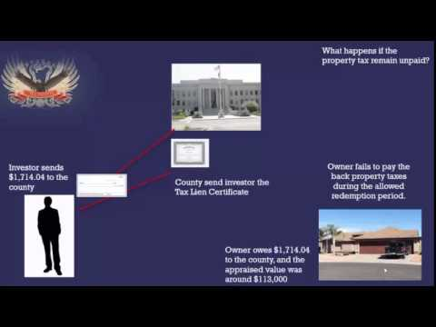 Tax Lien Certificate Investing - How You Get Paid