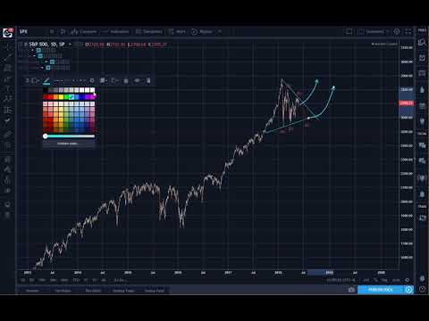 Daily S&P 500 (SPX) Update: A Triangle Pattern is Almost Always a Wave 2 or Wave 4