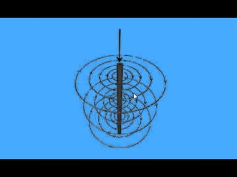 Magnetic Field Around A Straight Conductor, Loop, and Solenoid (coil)