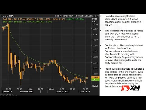 Forex News: 13/06/2017 - Dollar steady ahead of FOMC; Loonie jumps on BoC comments