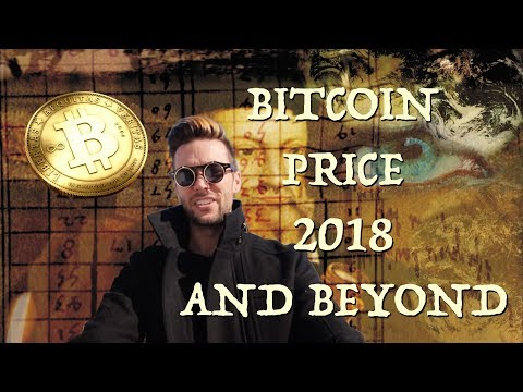 Bitcoin Price Predicted to 2021