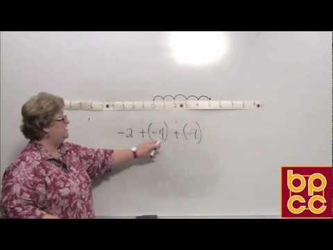 Math 098 Module 2.1 - Adding Integers