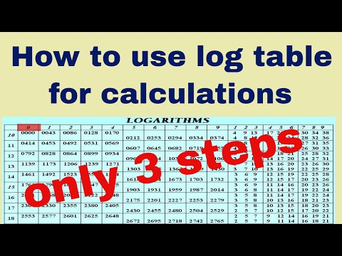 how to use log table for calculations in english