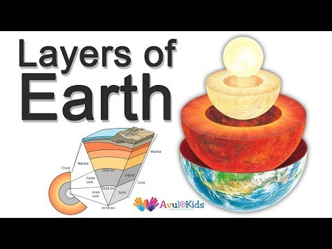 Layers of the Earth | Educational videos for kids