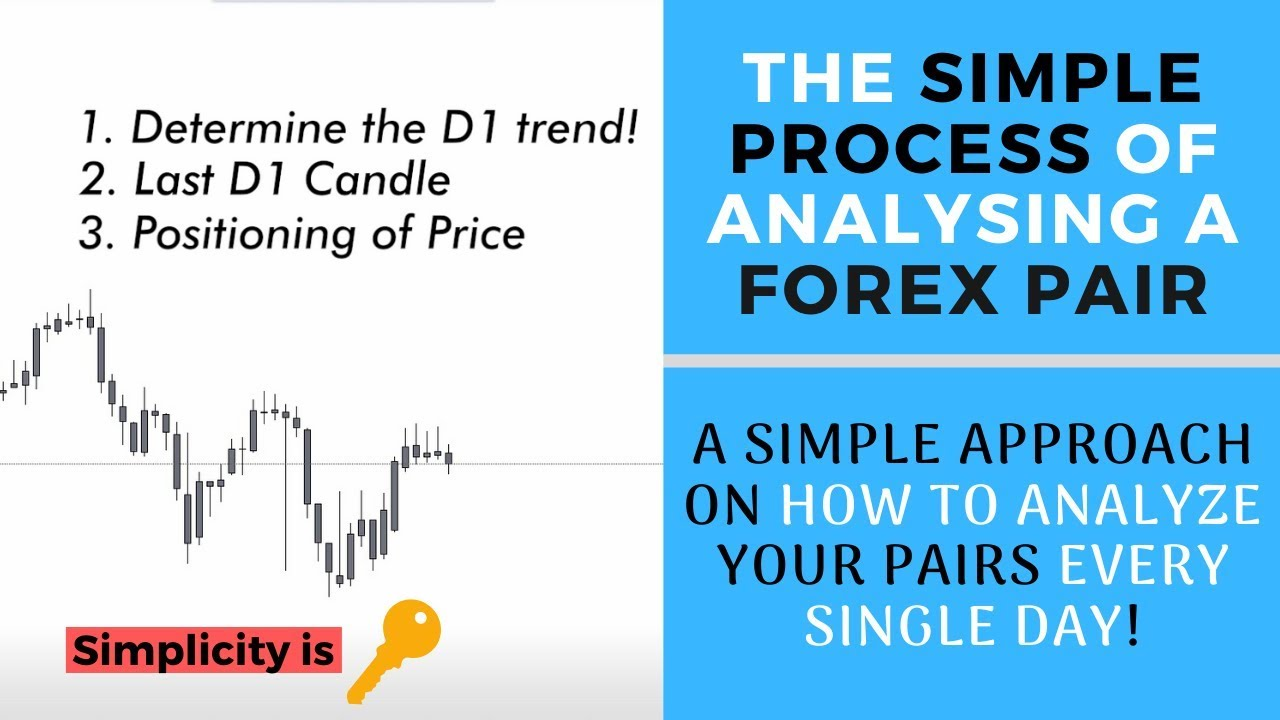 The SIMPLE process of analysing a Forex pair